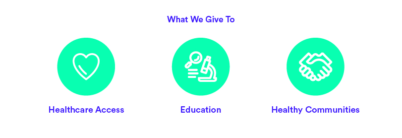 what we give